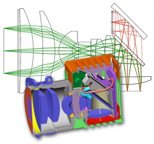 Opto Mechanical design