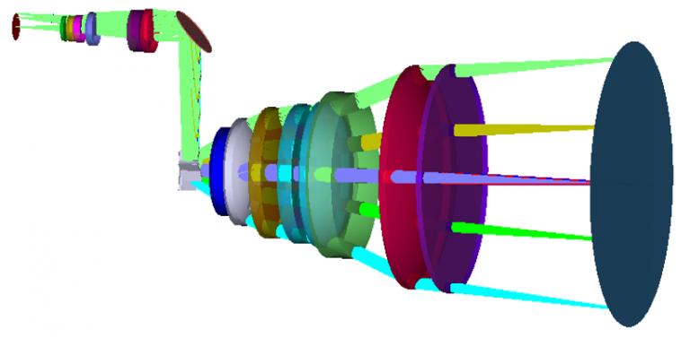Tele-centric Cutting Imaging Optics