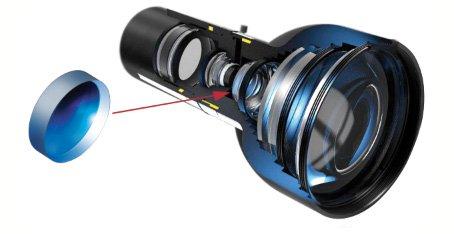 imaging optics Optical Component
