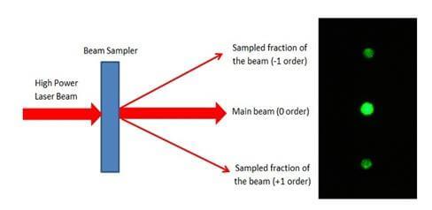 Laser optics shaping 3