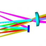 nonClonableID mini optical design