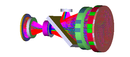 nonClonableID Lens Design